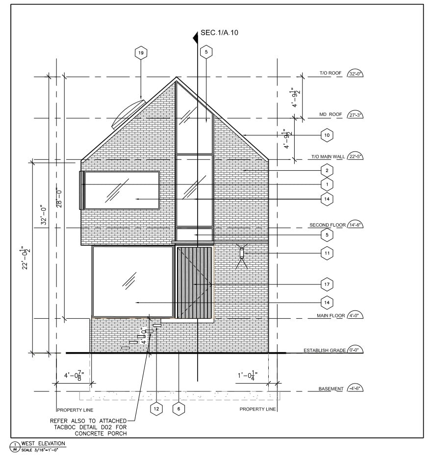 This is an illustration of the house's elevation.