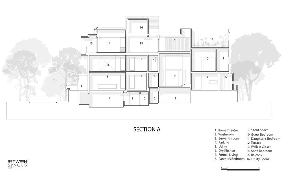 This is an illustration of the house's Section A cross section elevation.