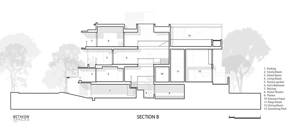 This is an illustration of the house's Section B cross section elevation.