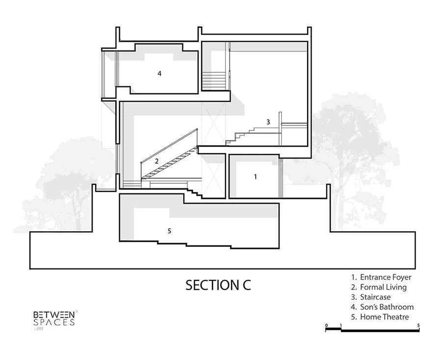 This is an illustration of the house's Section C cross section elevation.