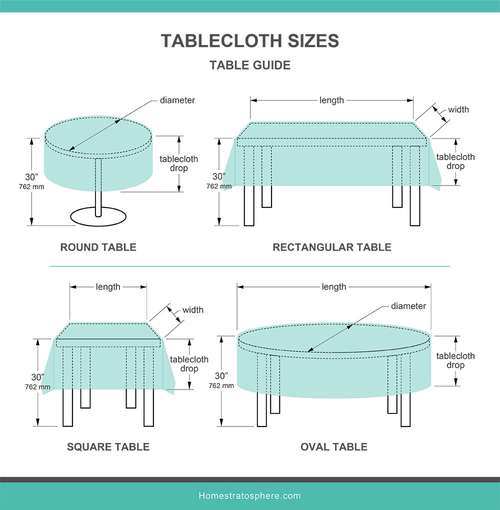 This is an illustrative diagram showcasing the tablecloth sizes for round, rectangular, square and oval tables.