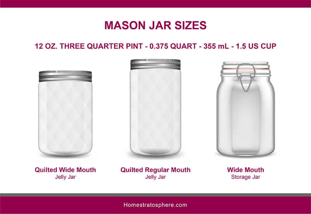 This is an illustrated diagram depicting the different mason jar sizes showcasing the quilted wide mouth, quilted regular mouth and wide mouth jars in 12 ounces.