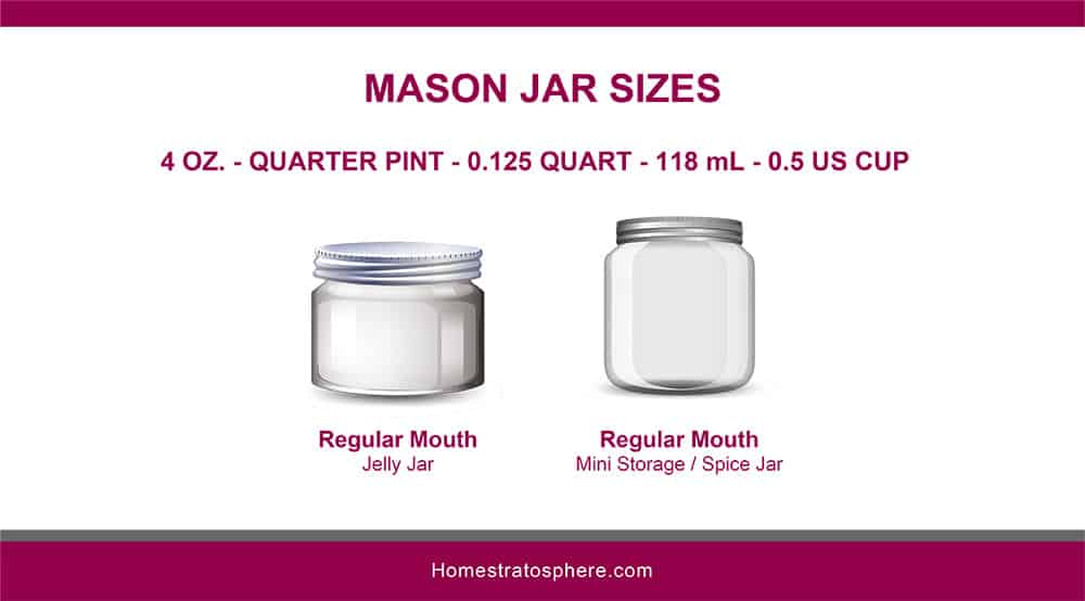 This is an illustrated diagram depicting the different mason jar sizes showcasing the regular mouth jars in 4 ounces.