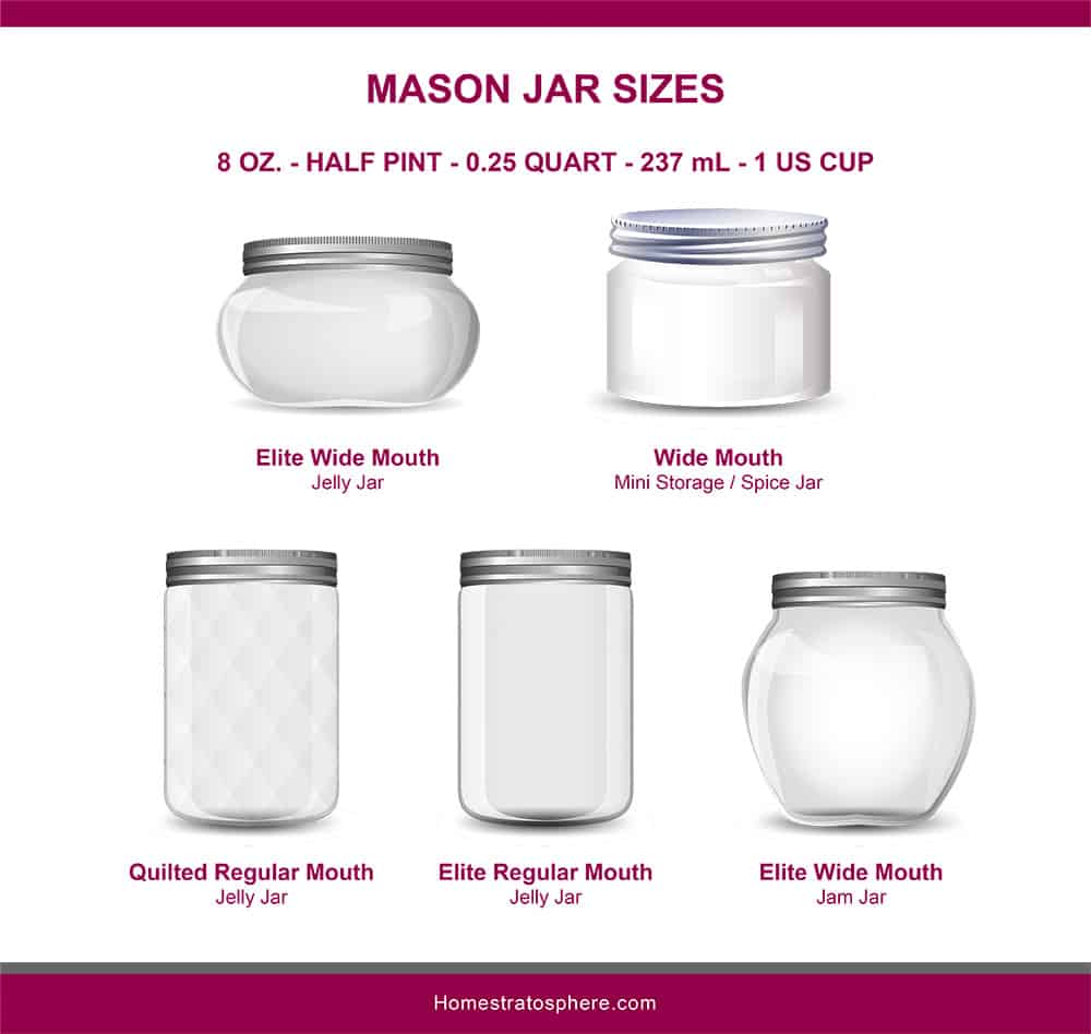 This is an illustrated diagram depicting the different mason jar sizes showcasing the elite wide mouth, wide mouth, quilted regular mouth, elite regular mouth and elite wide mouth jars in 8 ounces.