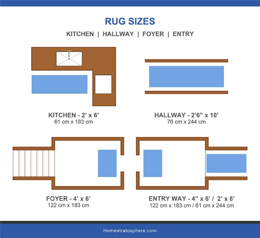 Kitchen, Hallway, and Foyer Rug Sizes Chart