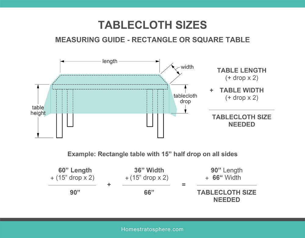 This is an illustrative diagram showcasing the measuring guide and computation for rectangular and square tables.