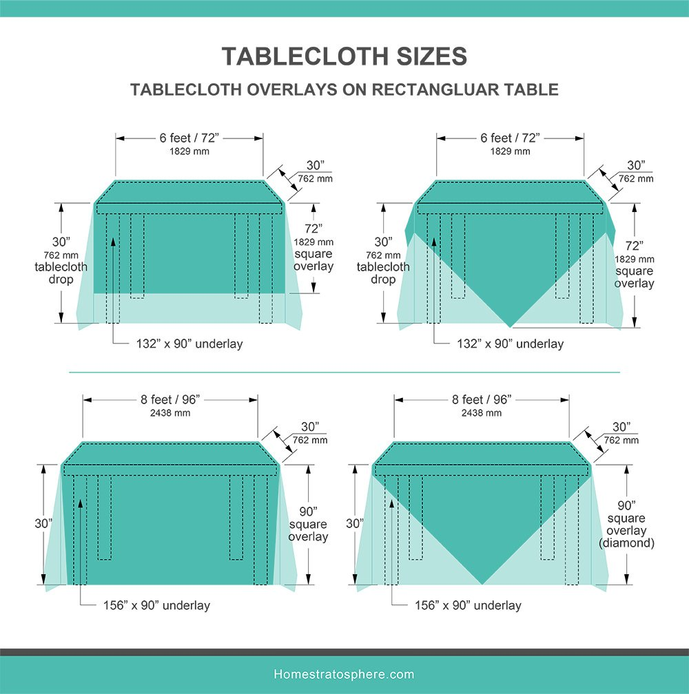 This is an illustrative diagram showcasing the various tablecloth overlays on rectangular tables.