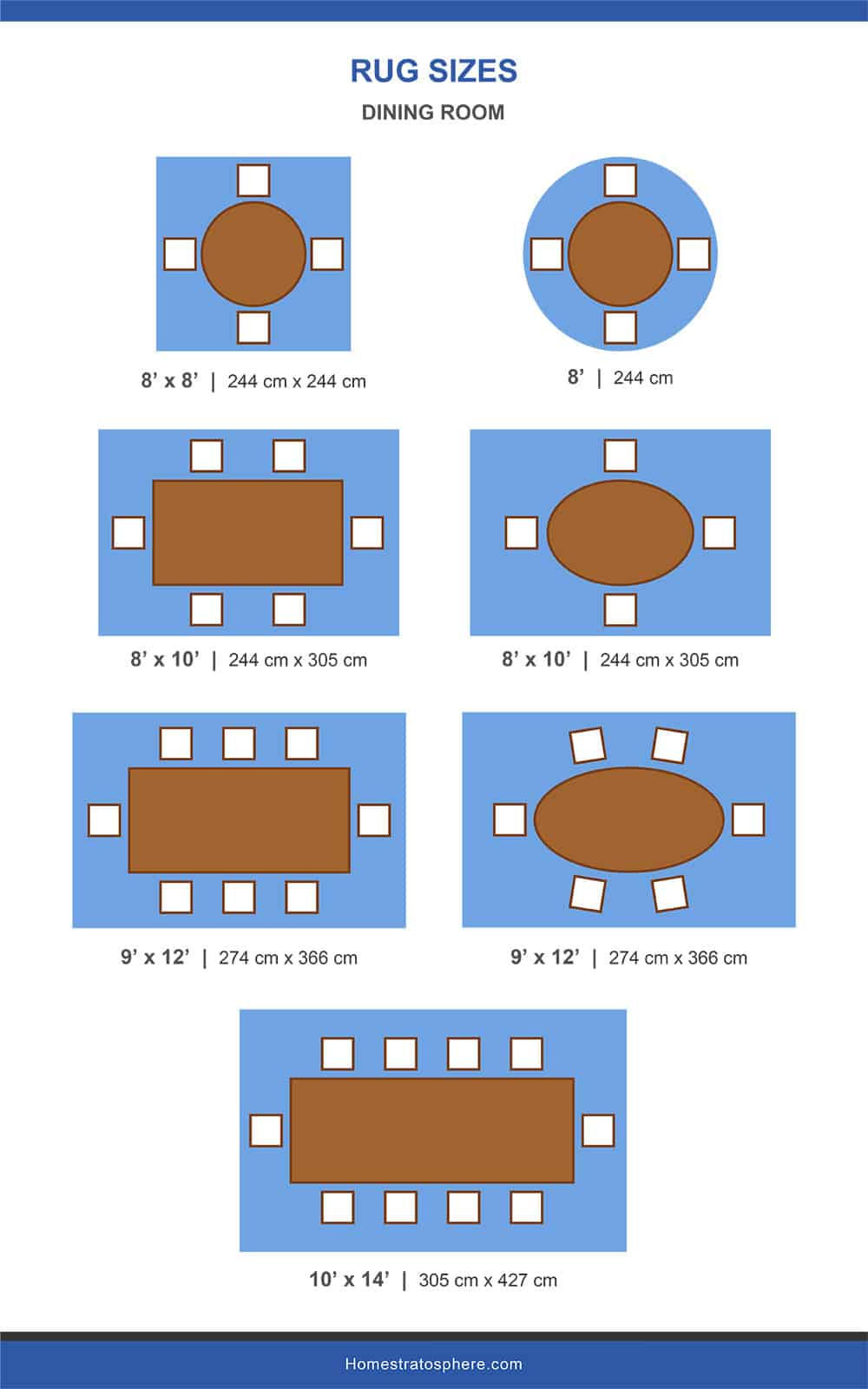 Rug Sizes Chart Choose The Perfect, Dining Room Rug Size
