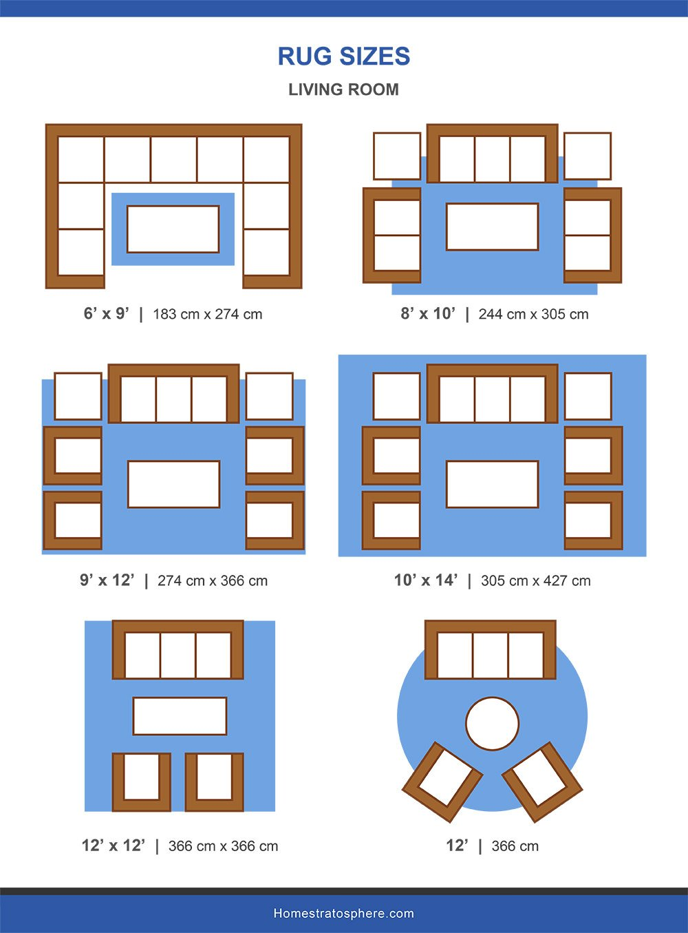 Living Room Rug Size Chart