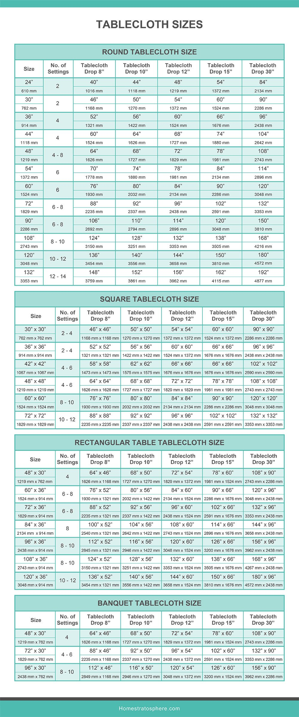 These are charts for tablecloth sizes of round, square, rectangular and banquet tables.