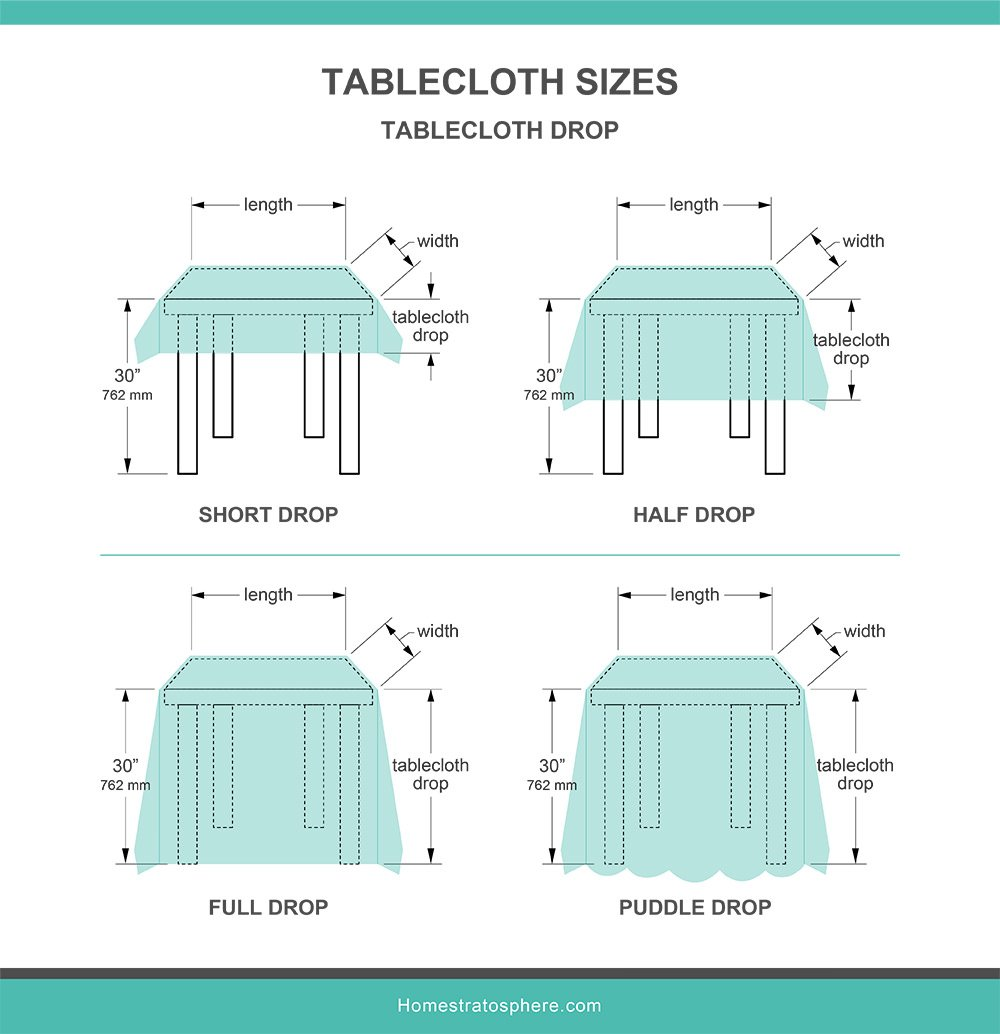 This is an illustrative diagram showcasing the tablecloth drop sizes and measurements for the short drop, half drop, full drop and puddle drop.