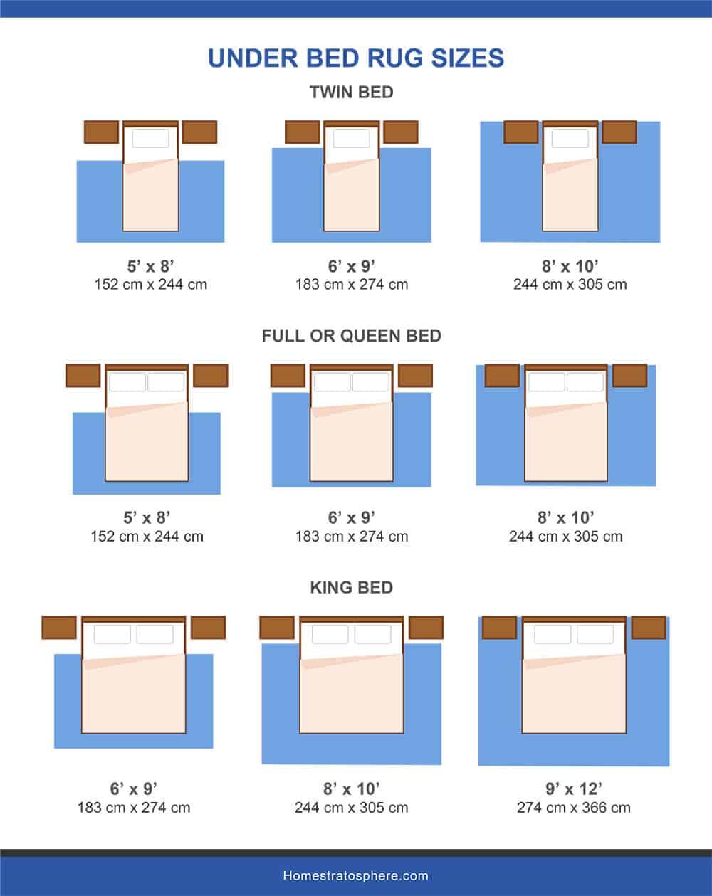 Bedroom Rug Size Chart